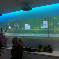 Healthcare cycle as displayed in Customer Visit Center - © https://www.kivi.nl/el