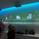 1. Healthcare cycle as displayed in Customer Visit Center - © https://www.kivi.nl/el