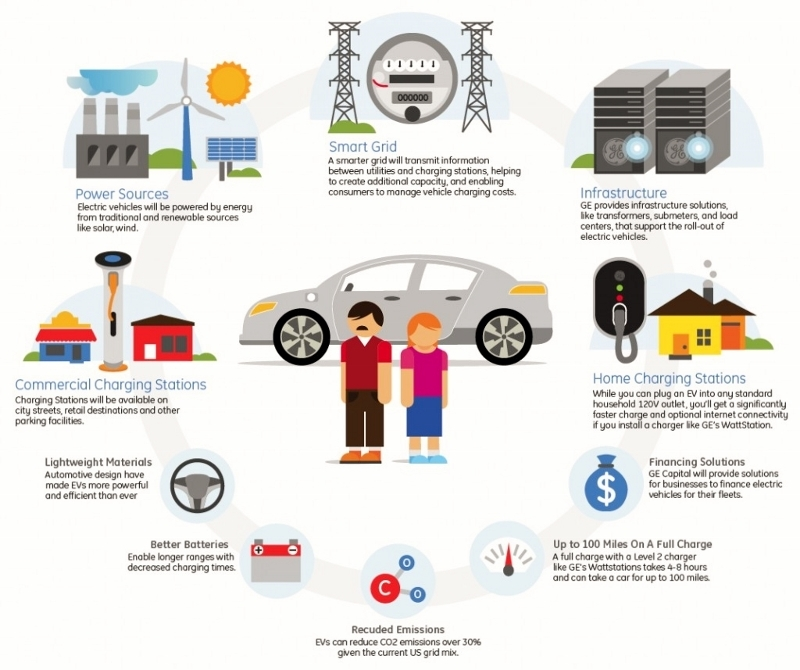 Smart Grids And Smart Homes | Kivi