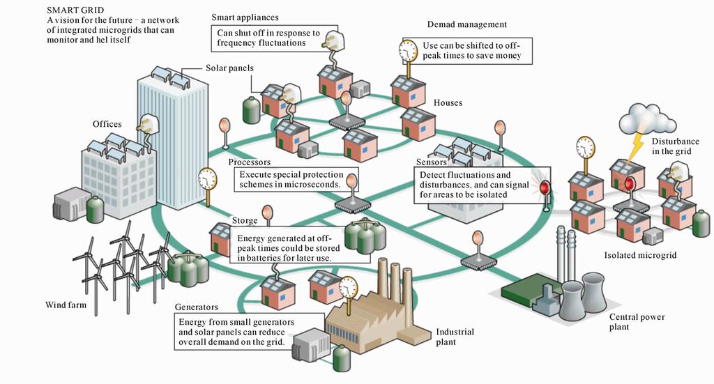 Median grid trading system